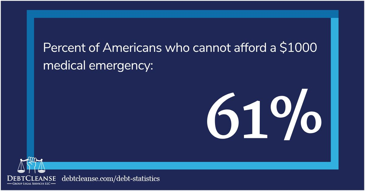 afford medical emergency