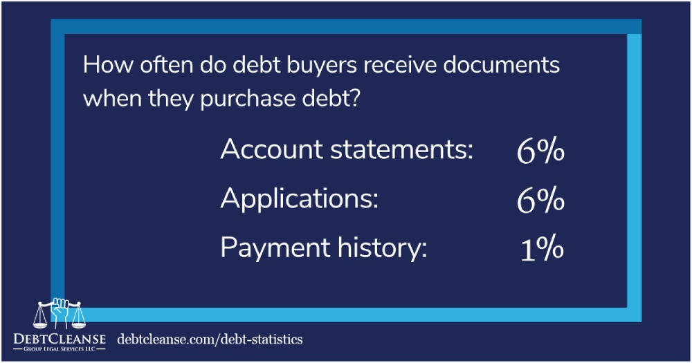 debt collector documents