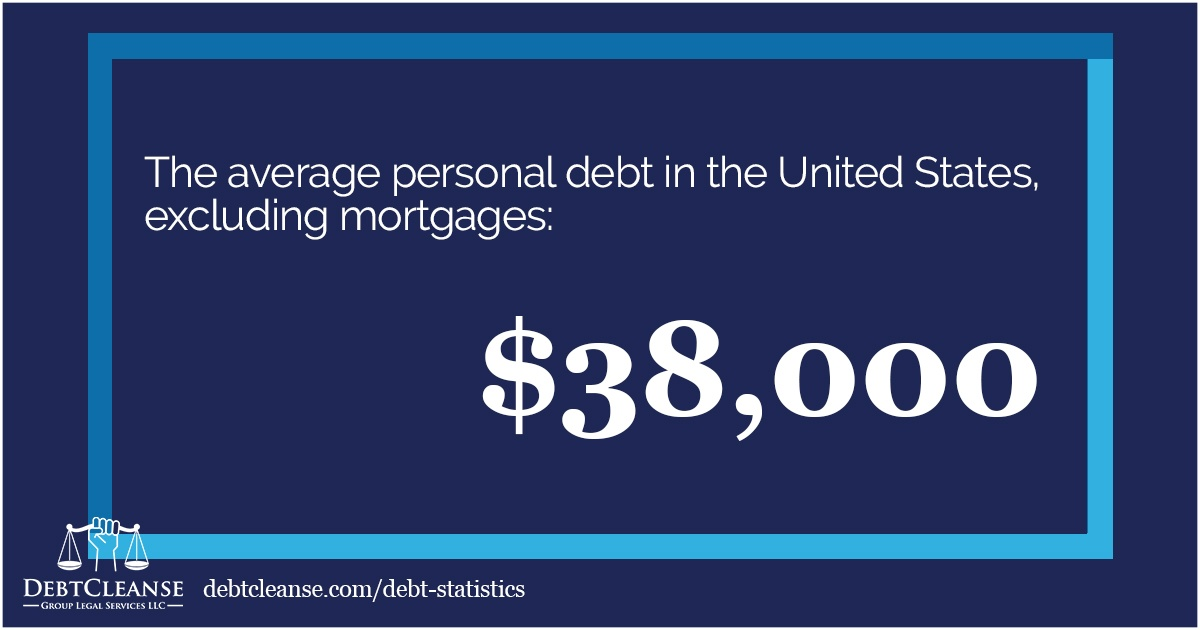 stats - avg personal debt